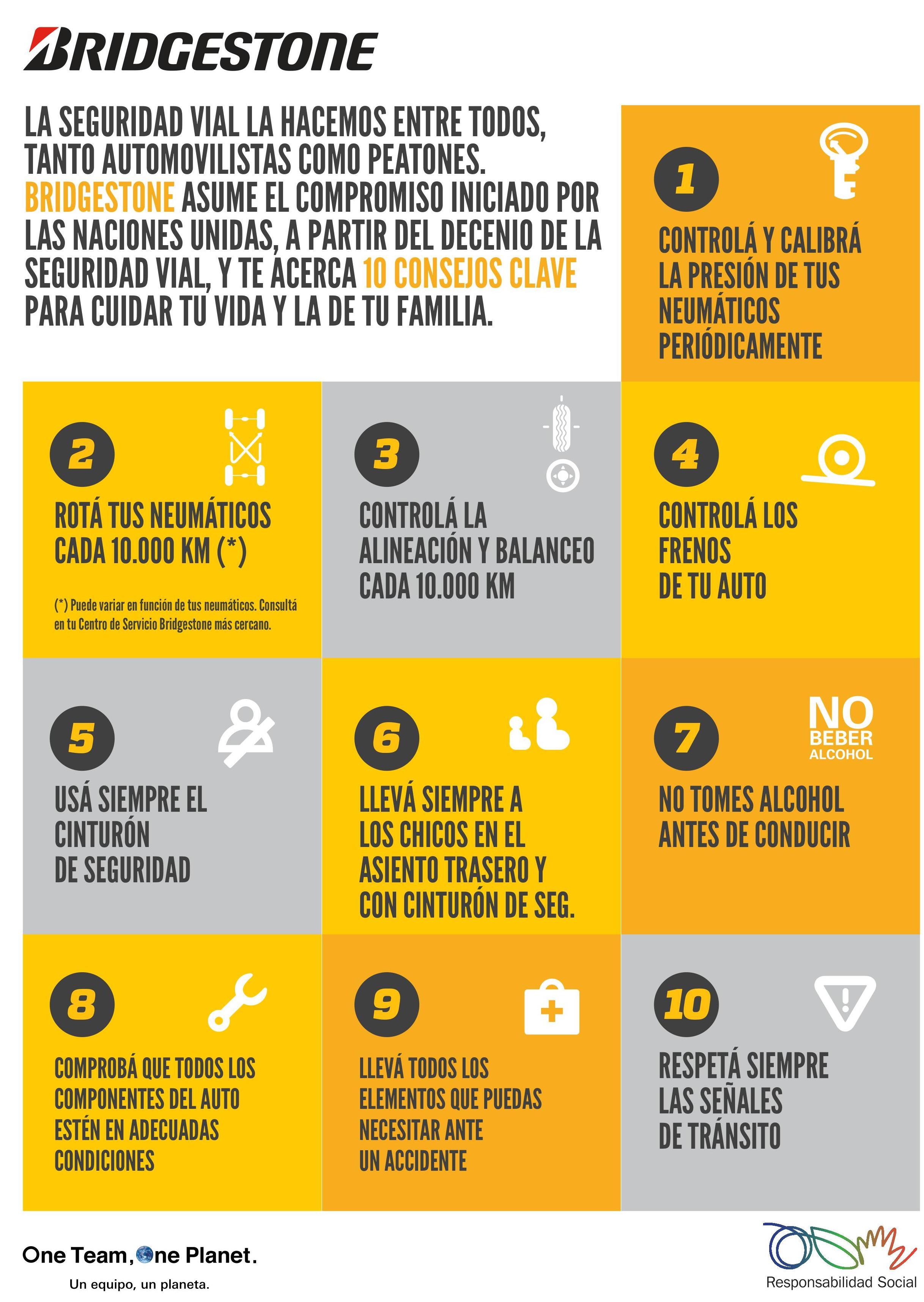 consejos-de-seguridad-vial-bridgestone-argentina
